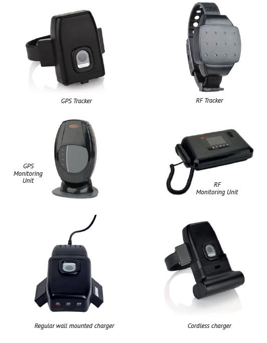 Electronic Monitoring Equipment
